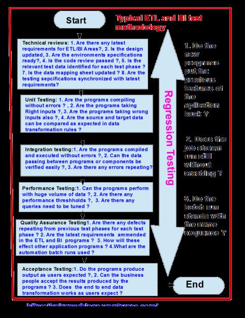 methodology-10-for-blog