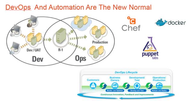 DevOps & Automation1