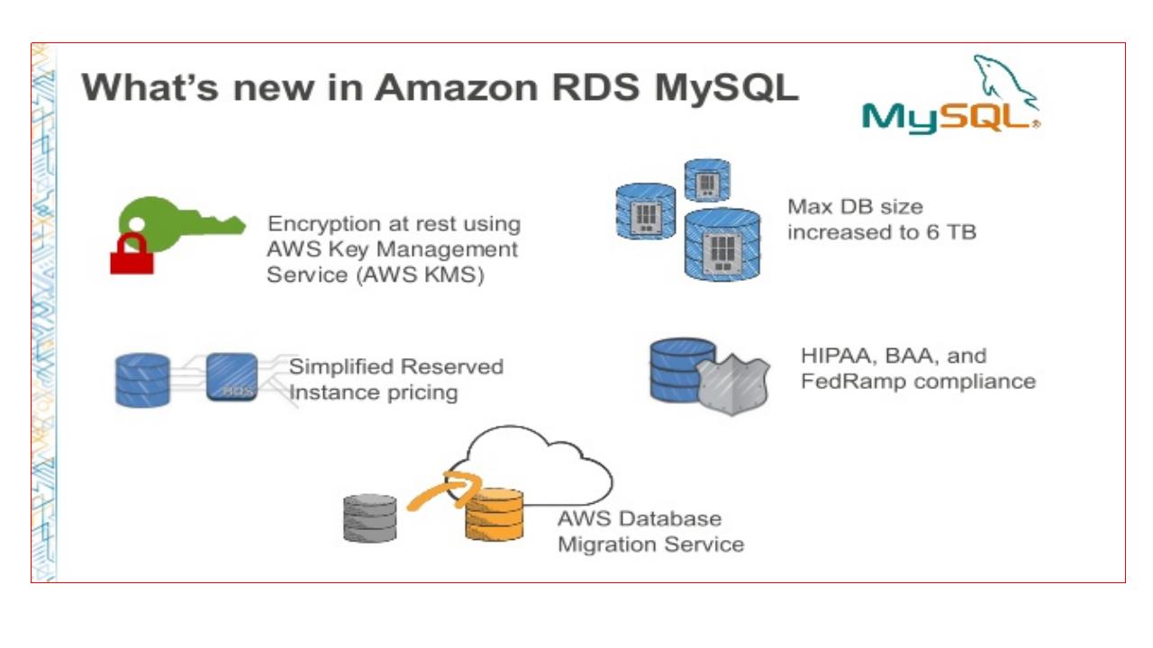 AWS-MYSQL-RDS-features