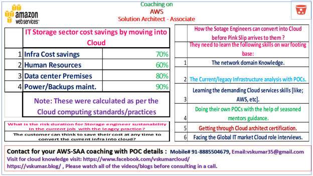 Storage-conversion-Cloud-Cost Savings-1.png